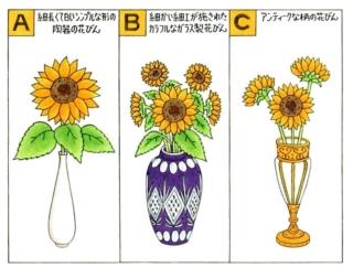 【心理テスト】花を部屋に飾ります。あなたが選ぶ花びんはどれ?