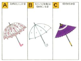 【心理テスト】傘を買います。あなたが選んだのは次のうちどれ?