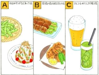 【心理テスト】居酒屋へ行きました。そこで最初に注文する料理は?