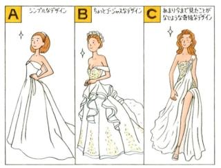 【心理テスト】夢の中であなたはウェディングドレスを着ています。それはどんなデザイン?