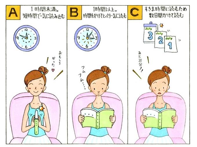 本を読んでいる女性のイラスト