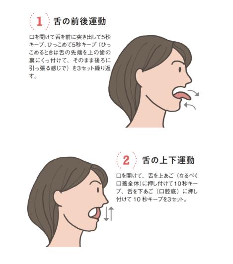 舌の前後・上下運動のやり方を示すイラスト