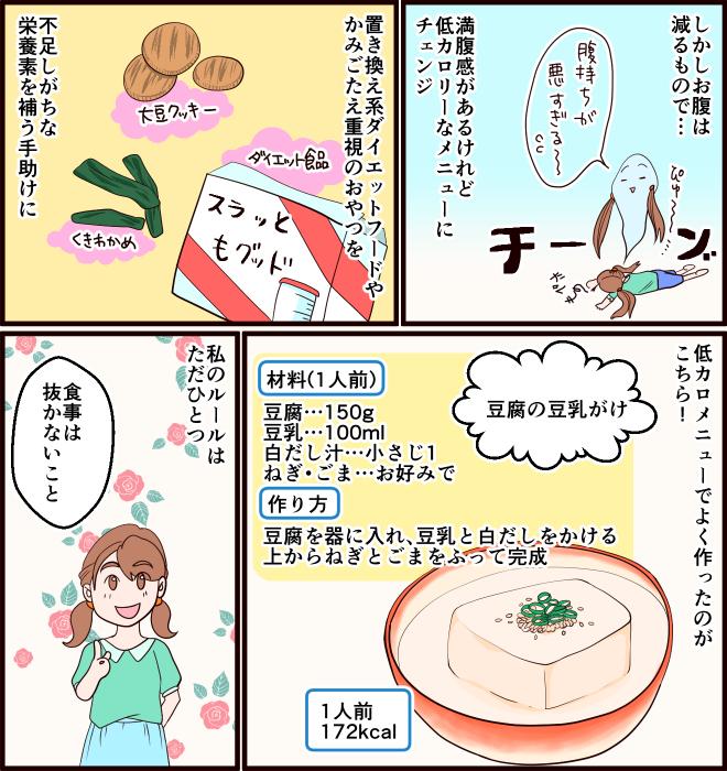 しかしお腹は減るもので…「腹持ちが悪すぎる~」満腹感があるけれど低カロリーなメニューにチェンジ。置き換え系ダイエットフードやかみごたえ重視のおやつを不足しがちな栄養素を補う手助けに低カロメニューでよく作ったのがこちら!「豆腐の豆乳がけ」材料(1人前)、豆腐…150g、豆乳…100ml、白だし汁…小さじ1、ねぎ・ごま…お好みで。作り方、豆腐を器に入れ、豆乳と白だしをかける上からねぎとごまをふって完成。1人前172kcal。私のルールはただひとつ「食事は抜かないこと」。