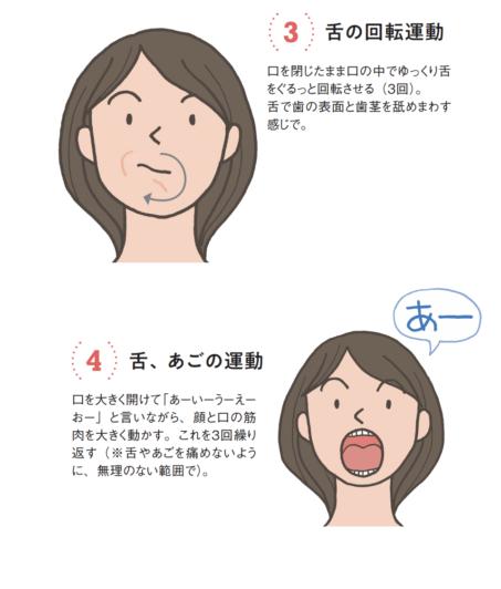 舌の回転運動やあごの運動のやり方を示すイラスト