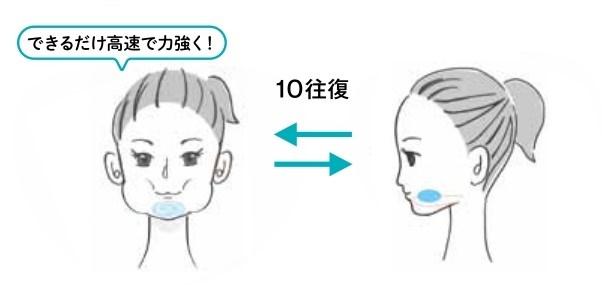 下の歯にぶつけるイラスト
