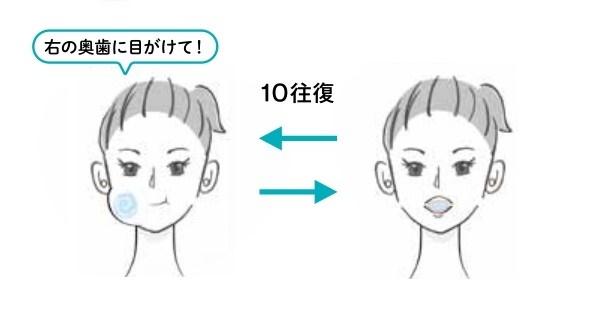 右の歯にぶつけるイラスト