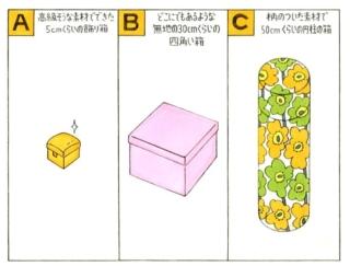 【心理テスト】それぞれ形の違う3つの箱があります。直感で選ぶならどれ?