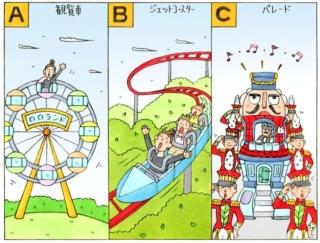 【心理テスト】遊園地に行きます。あなたがいちばん楽しみにしているのは何?
