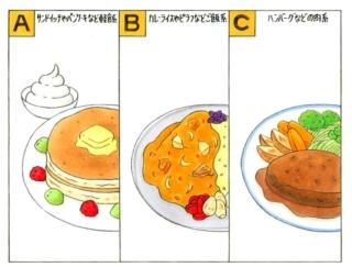 【心理テスト】お腹が空いたので近くの喫茶店へ行きました。あなたが頼むのは?