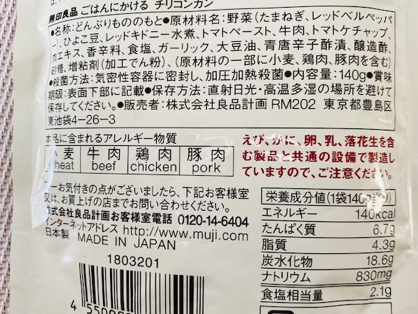 パッケージに記載された原材料名と栄養成分