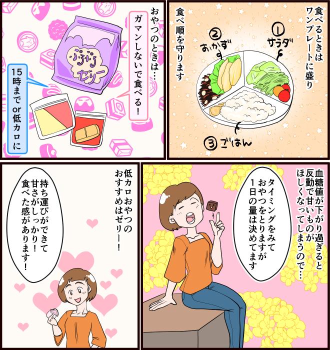 食べるときはワンプレートに盛り、<1>サラダ→<2>おかず→<3>ごはんの食べ順を守ります。おやつのときは…ガマンしないで食べる! 15時までor低カロに。血糖値が下がり過ぎると反動で甘いものがほしくなってしまうので…「タイミングをみておやつをとりますが1日の量は決めてます」低カロおやつのおすすめはゼリー!「持ち運びができて甘さがしっかり!食べた感があります!」