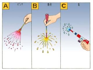 【心理テスト】手持ち花火をします。あなたが選んだ花火は何色だった?