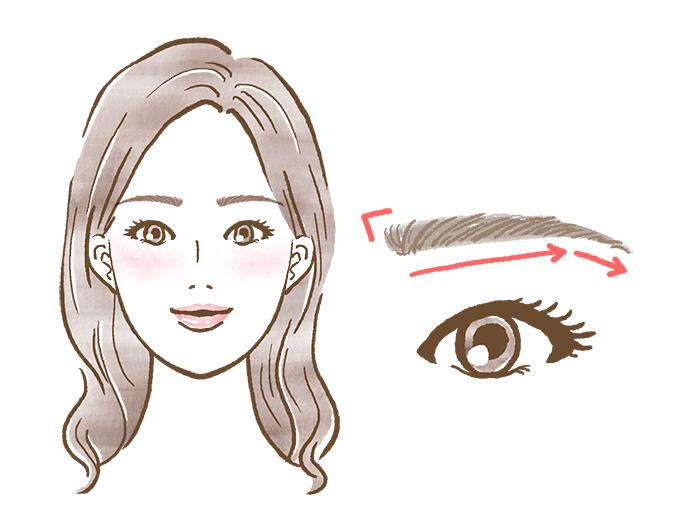 プロが教える顔の骨格別メイク術♡ 小顔を叶える「シェーディング」「眉の描き方」