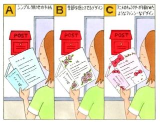【心理テスト】家のポストに手紙が届きました。その手紙はどんなデザインだった?