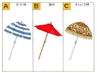 【心理テスト】ビーチパラソルを買います。あなたが選んだ柄はどれ?