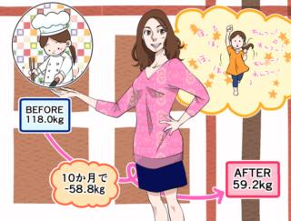 【漫画レポート】100kgオーバー女子が58kgの減量に成功した健康やせボディケア