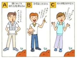 【心理テスト】あなたが苦手なタイプの人は、次のうちどれ?