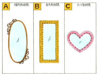 【心理テスト】おしゃれな鏡を部屋に置きます。その鏡はどんな形?