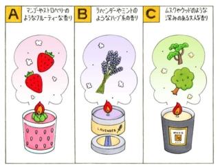 【心理テスト】部屋でキャンドルを焚きます。あなたが選んだ香りは?