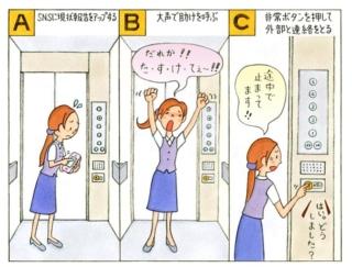 【心理テスト】エレベーターに閉じ込められました。あなたがとった行動は?