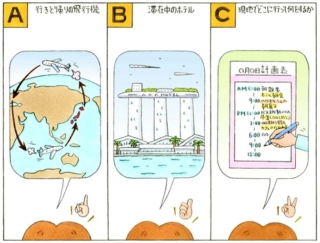 【心理テスト】もしも海外旅行へ行くなら、あなたがいちばん重要視するのは?
