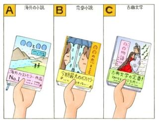 【心理テスト】本を買います。あなたが選ぶのは次のうちどれ?