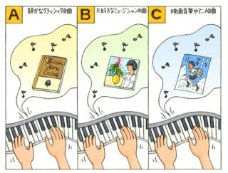 【心理テスト】ピアノを弾きます。次の3つのうち、どの曲を選ぶ?