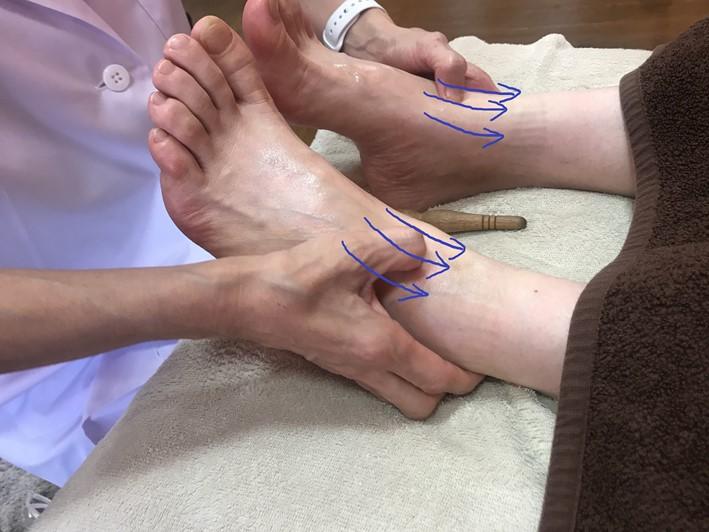 足の甲から足首に流す画像