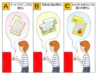 【心理テスト】友人に手紙を送ります。どんな便せんを使う?