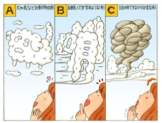 【心理テスト】空におもしろい形の雲を発見。どんな形だった?