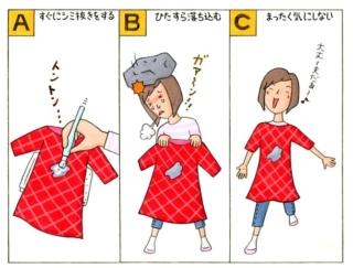【心理テスト】お気に入りの服を汚してしまいました。あなたがとった行動は?