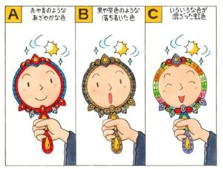 【心理テスト】魔法の鏡があります。その鏡はどんな色をしている?