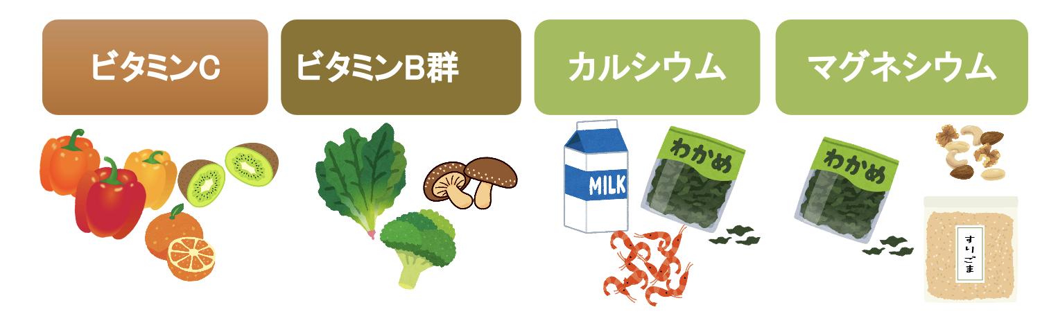 ビタミンC、ビタミンB群、カルシウム、マグネシウム、マグネシウムを含む食材のイラスト