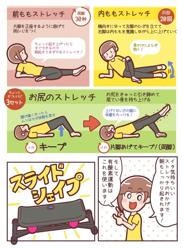 前ももストレッチ(両脚30秒)片脚を正座するように曲げて両ひじをつくちょっと起き上がったらすぐできるので朝起きてまずやるストレッチ!内ももストレッチ(両脚20回)横向きになって左脚のひざを立てて右脚は内ももを意識しながら上に上げていく 見かけによらず効く!お尻のストレッチ(3セット)お尻をきゅっと引き締めて尾てい骨を持ち上げる腰が痛くなったらムリはせず体勢を戻す上げてない方の脚に体重をのっける!「イタ気持ちいいストレッチのおかげで朝もしっかり起きれます!そして有酸素運動はこれを使います!」スライドシェイプ !