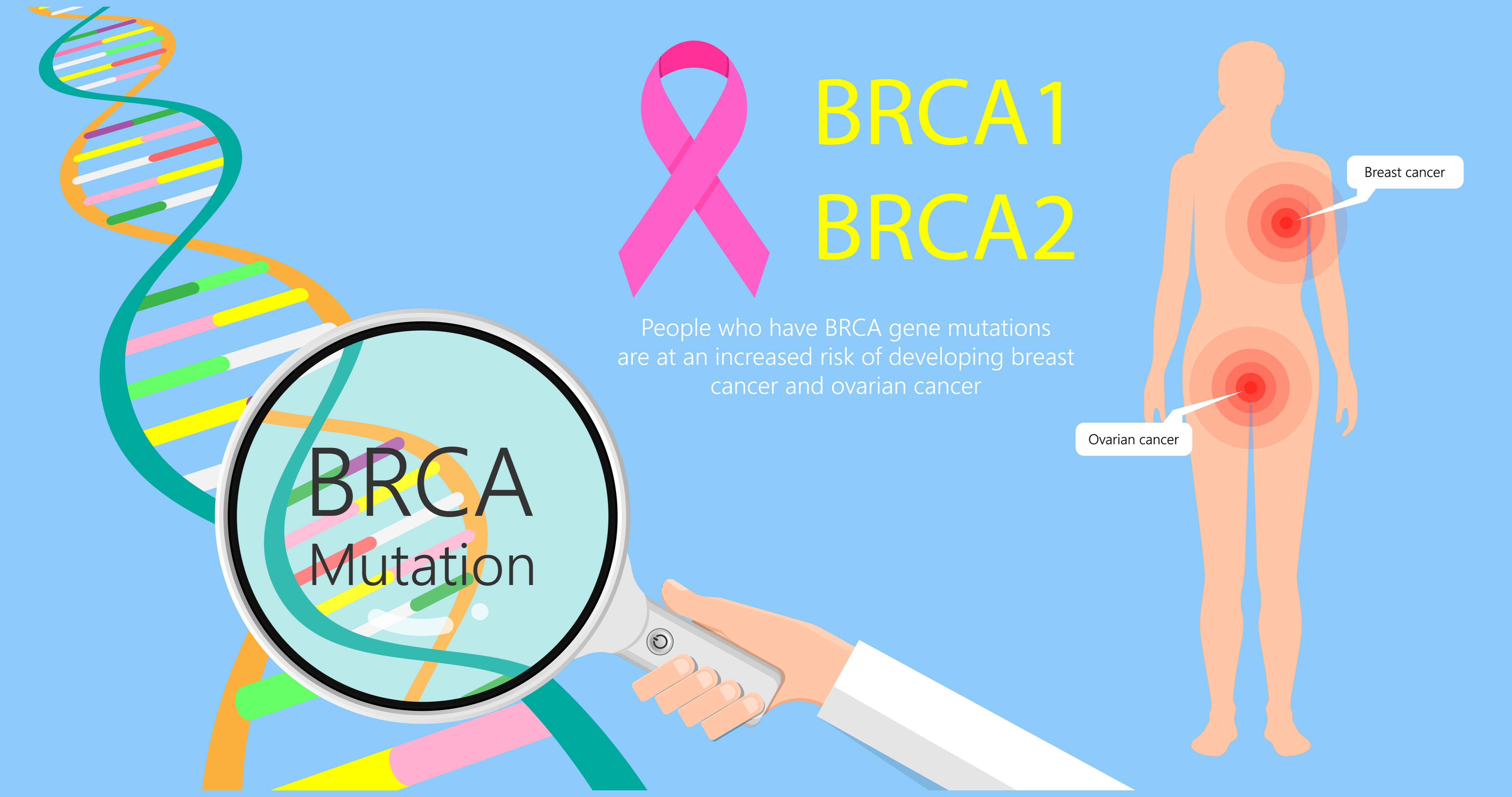 乳がんの遺伝子とその検査をイメージしたイラスト