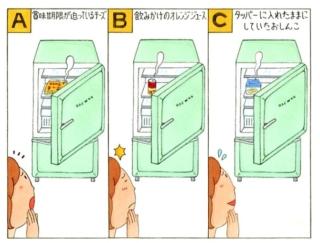 【心理テスト】冷蔵庫の奥で何かを発見。それは何だった?