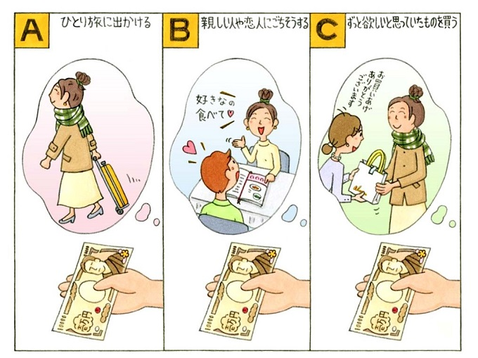 1万円の使い道を考えているイラスト