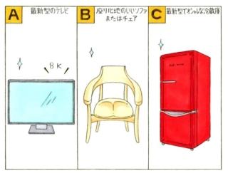 【心理テスト】次の3つのうち、あなたが欲しいと思う家具はどれ?