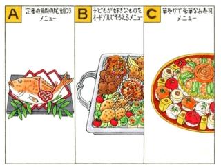 【心理テスト】七五三の祝い膳にあなたが選ぶのは、次のうちどれ?