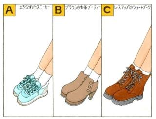 【心理テスト】今日はデートの日。あなたが選んだ靴は、次のうちどれ?