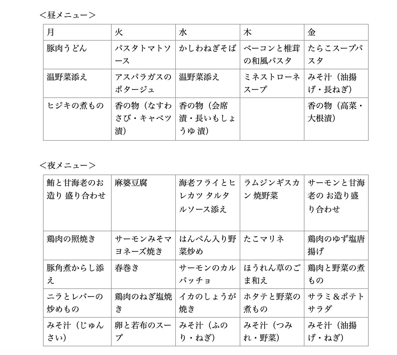岩出さんの合宿中の献立メニュー表