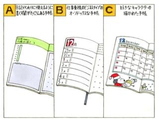 【心理テスト】来年に向けて手帳を買います。あなたが選ぶのはどれ?