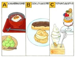 【心理テスト】あなたが今食べたいスイーツは、次のうちどれ?