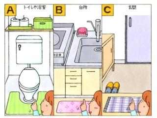 トイレ、台所、玄関のイラスト