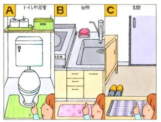 【心理テスト】大掃除をします。あなたがいちばん面倒だと思う場所はどこ?
