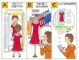 【心理テスト】ショッピング中にステキな洋服を発見! あなたがとった行動は?