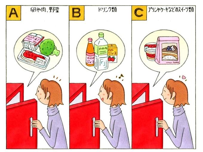 冷蔵庫を見る女性のイラスト