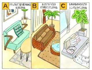 【心理テスト】部屋の模様替えをします。どんな雰囲気にしたい?