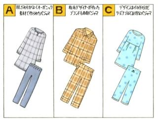 【心理テスト】次の3つのうち、あなたが着たいパジャマはどれ?