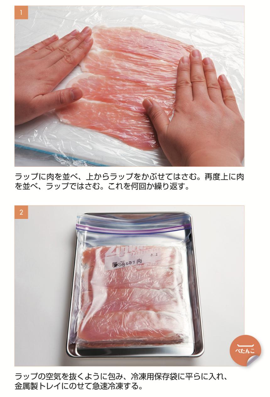 薄切り肉の保存方法